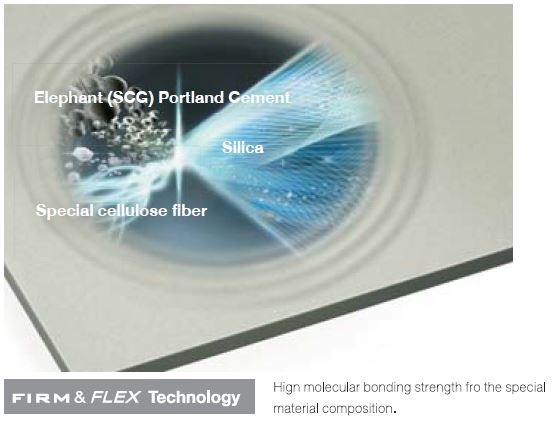 SCG Fiber Cement Board - Firm and Flex Technology