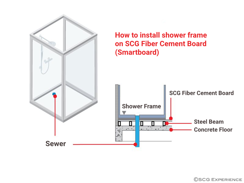 How to install shower frame on SCG Fiber Cement Board