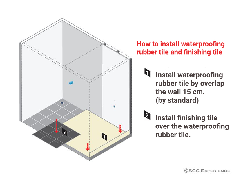 How to install waterproofing rubber tile and finishing tile