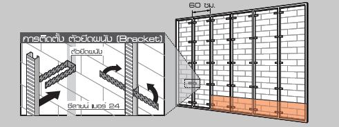 Grooved Fiber Cement Sheet Installation