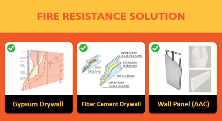 Fire Resistance Wall by SCG