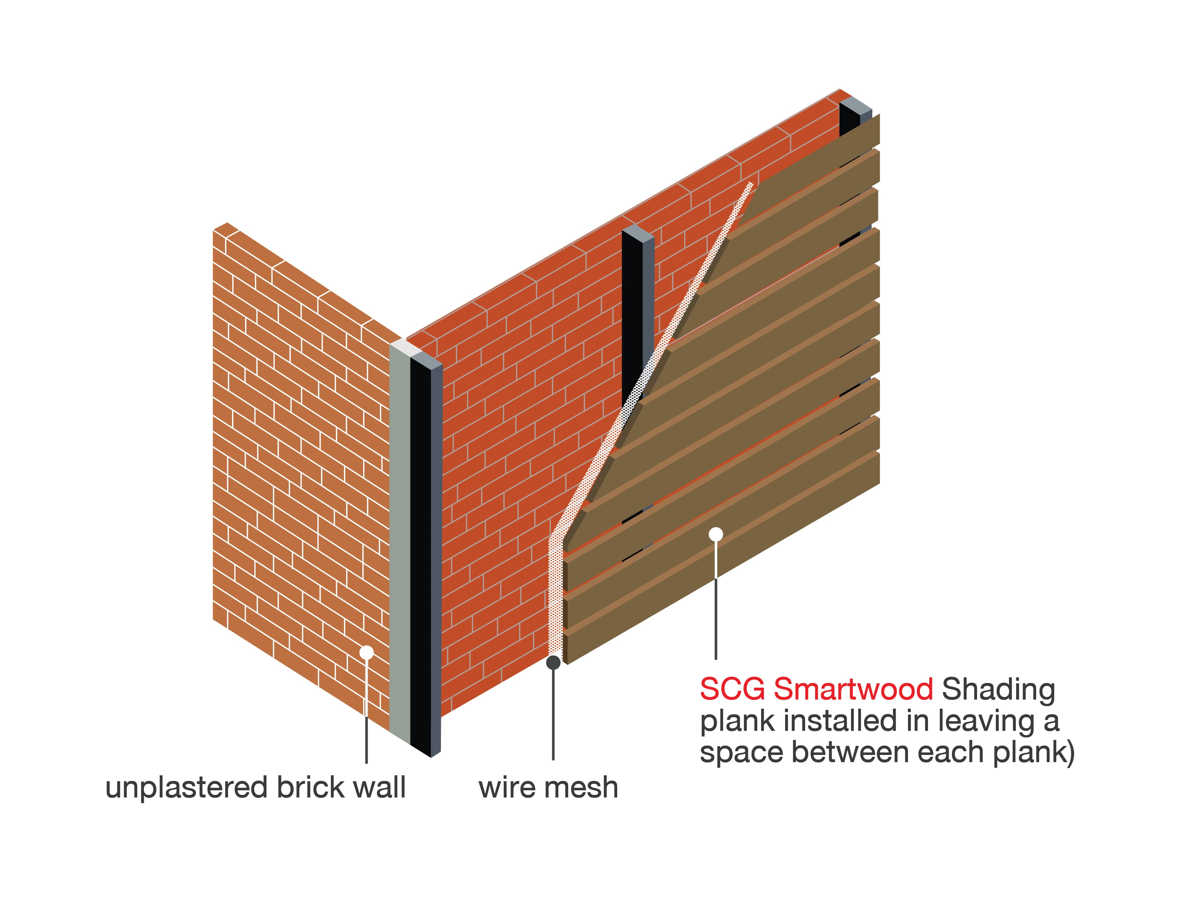 Brick wall cover with lattice panels and steel framing