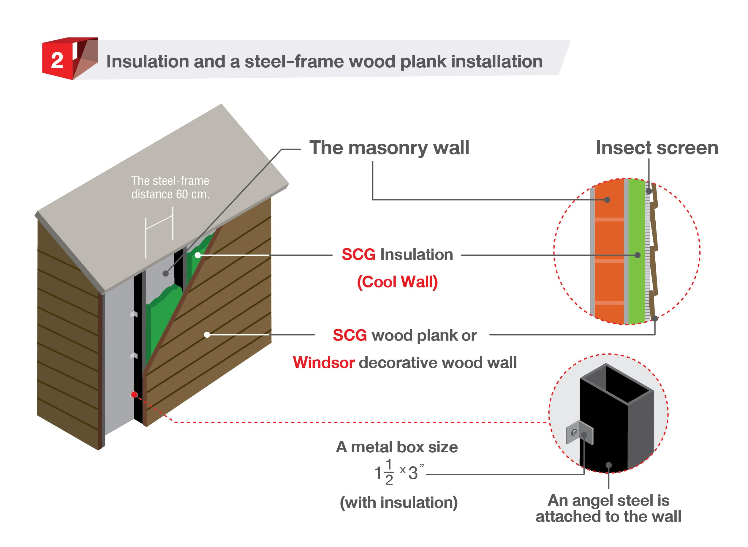 How to keep house cool with wood plank - How to install wall insulation