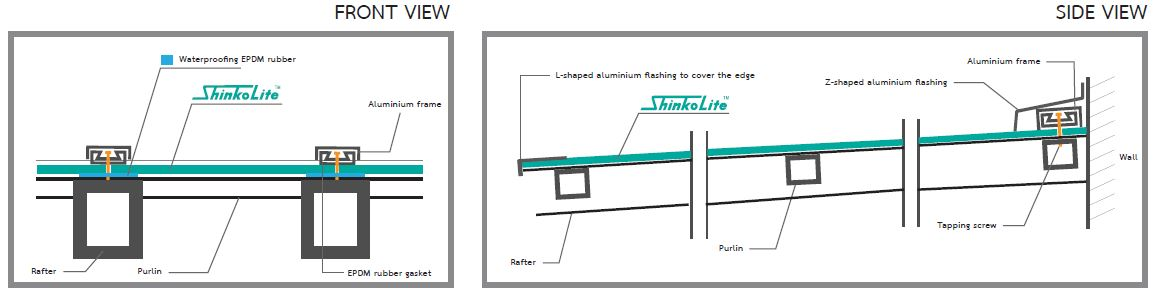 Shinkolite Acrylic Roof Installation Manual