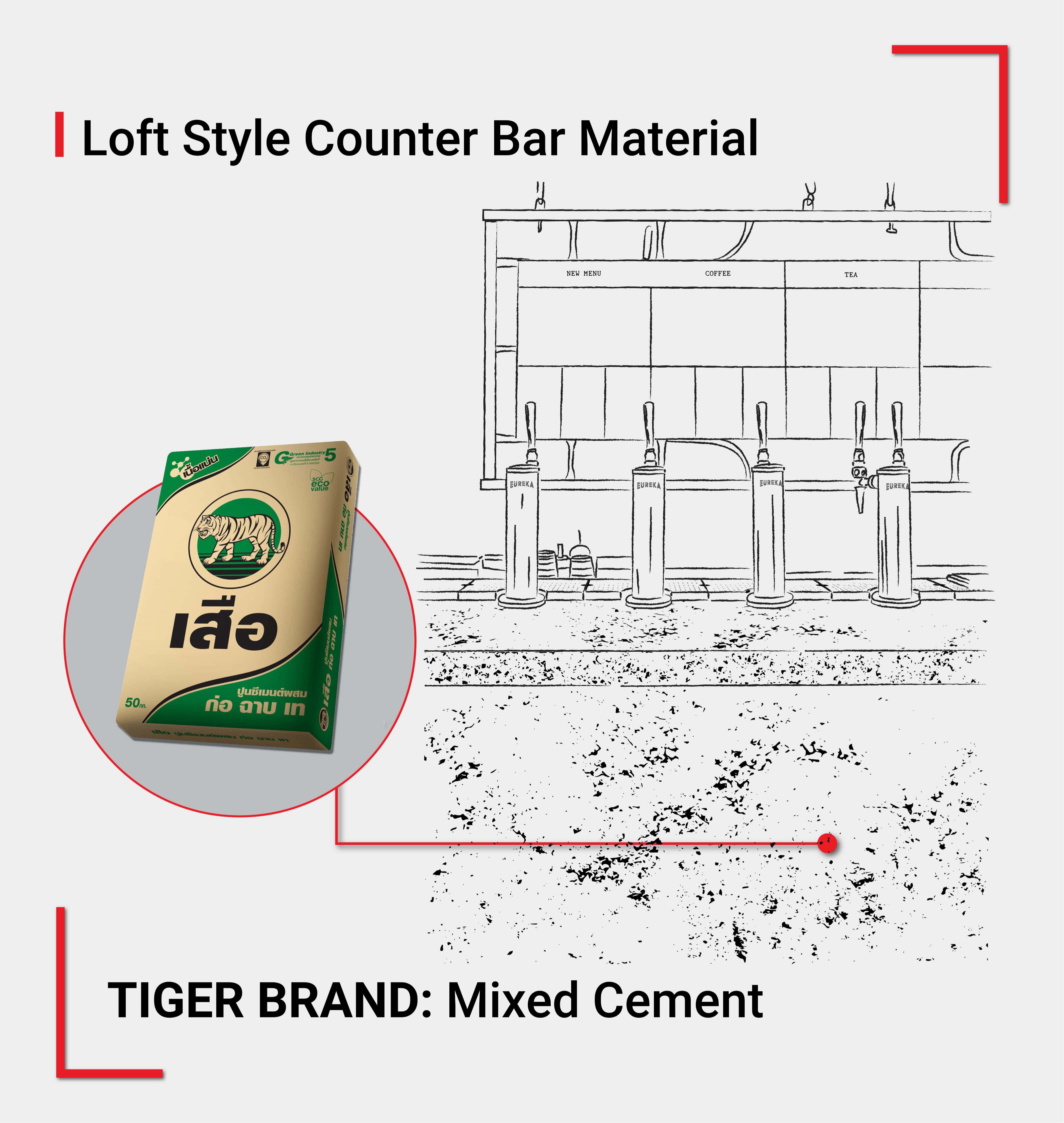 SCG Tiger Cement for build