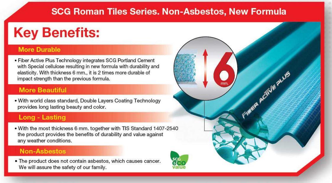 SCG Fiber Cement Roof - Roman Tiles Product Properties