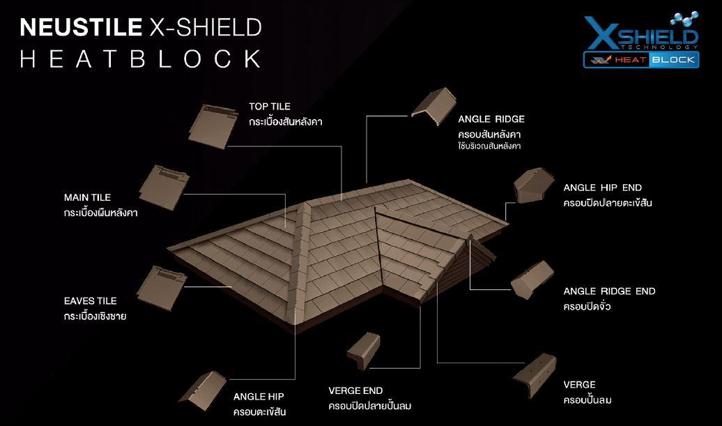 SCG Neustile concrete roof accessories v2
