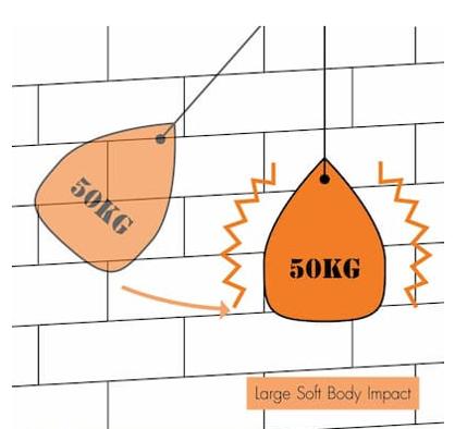 Wall testing - Large Soft Body Impact