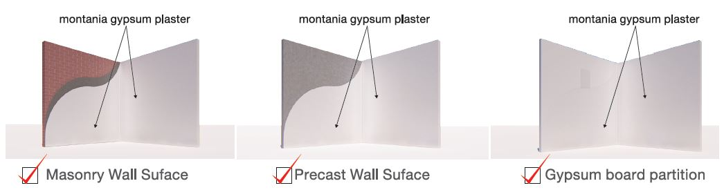 Zmartbuild Gypsum Plaster Application