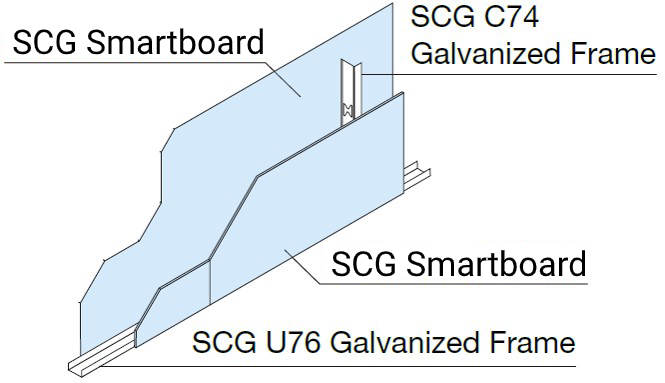 Drywall-System-Section