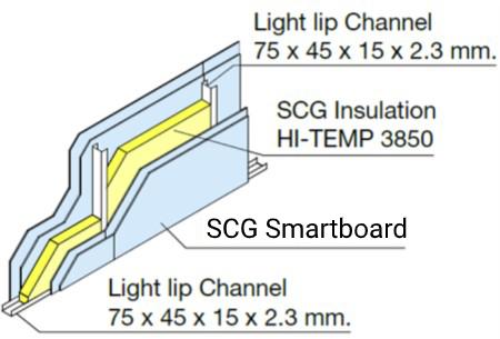 HI-TEMP-3850-System