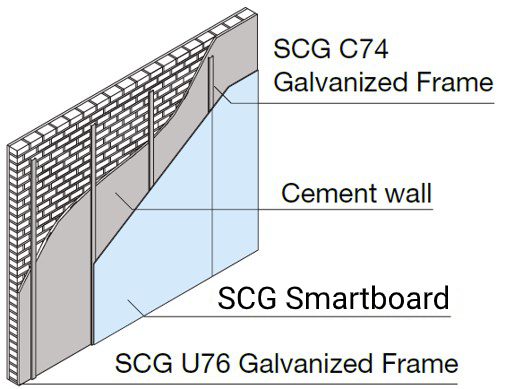 Wall-System-for-renovation-Section