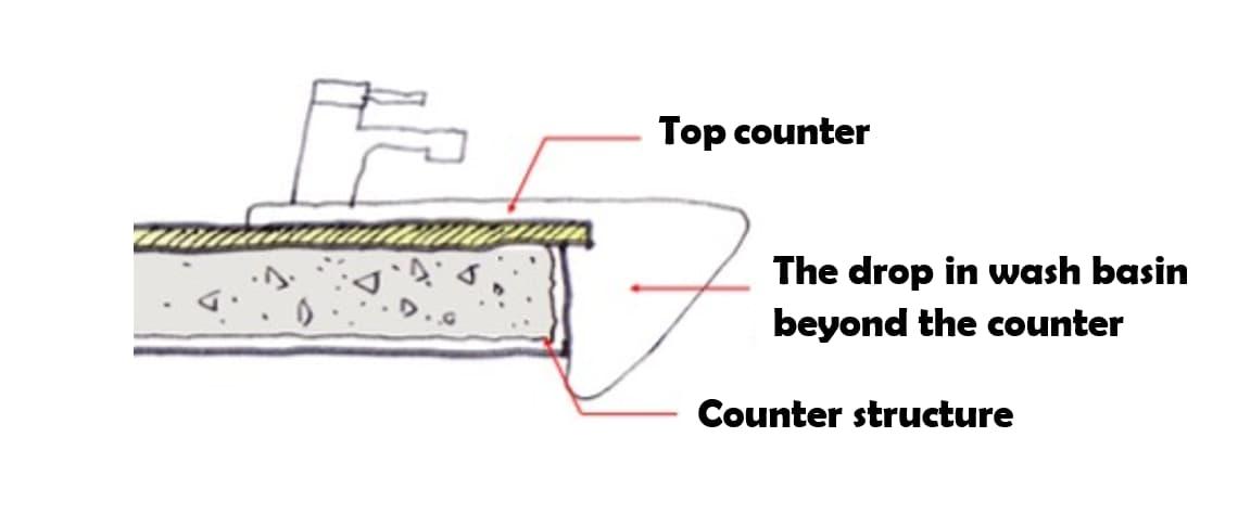 Semi recessed wash Basin design