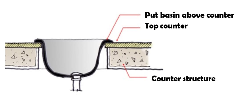 Top Counter wash Basin design