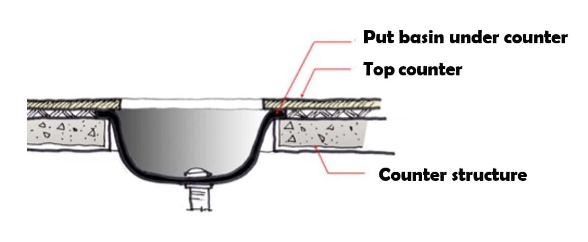 Under Counter wash Basin design