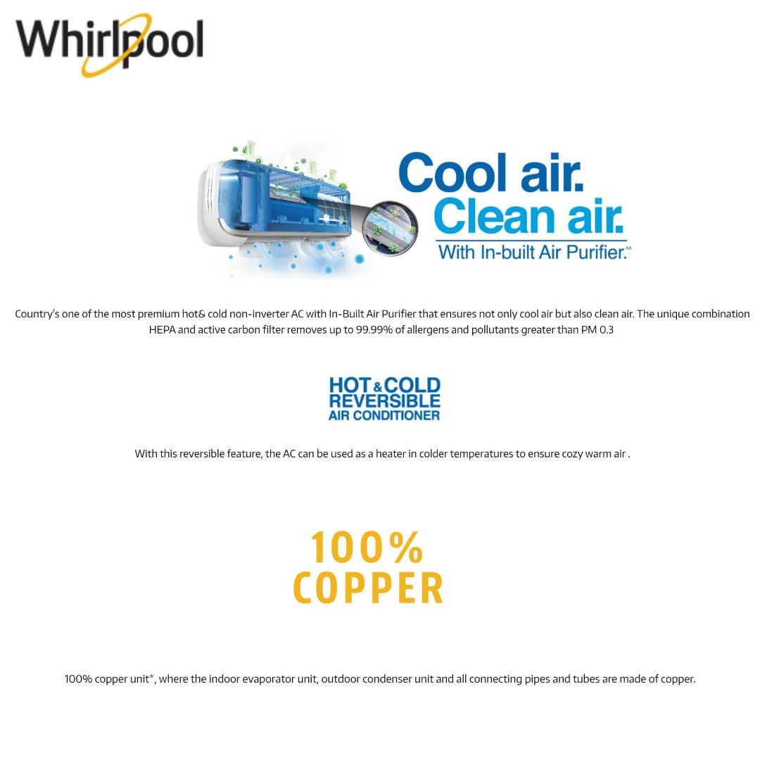 Whirlpool AC SPOW 422_2 (2.0 Ton) White (3)