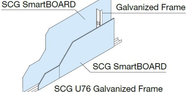 Drywall System - Section