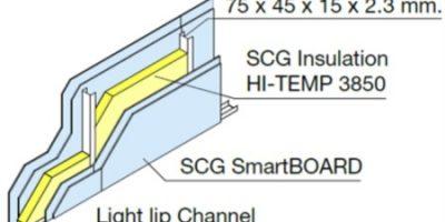 HI-TEMP 3850 System