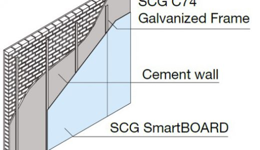 Wall System for renovation - Section